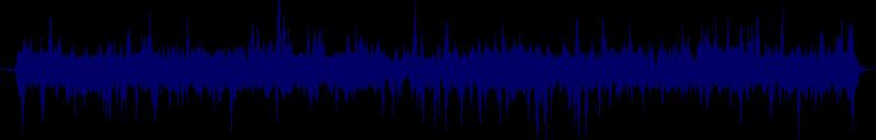 waveform of track #135963