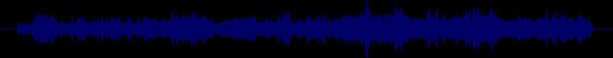 waveform of track #13632