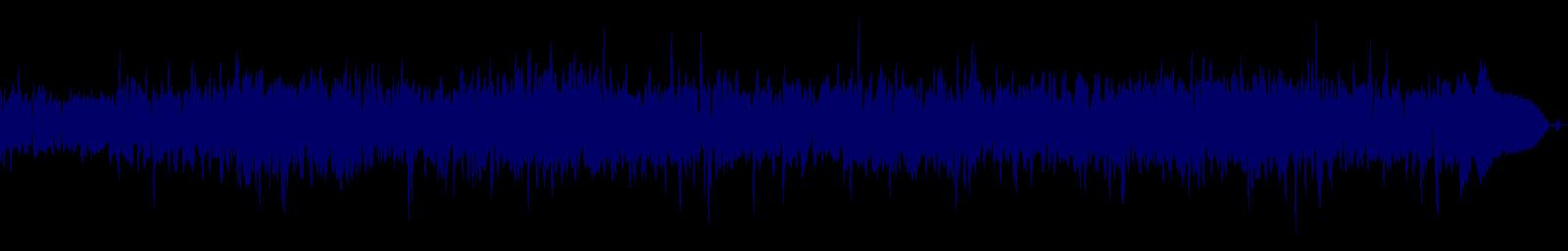 waveform of track #136125