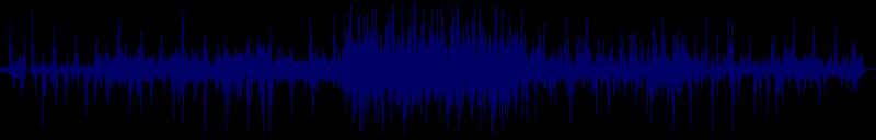 waveform of track #136129