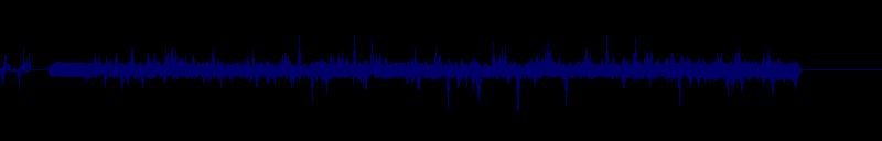 waveform of track #136163