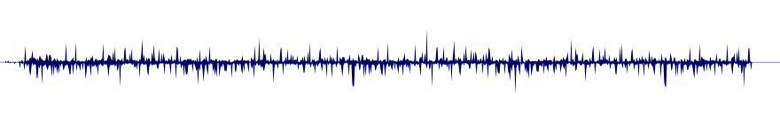 waveform of track #136230