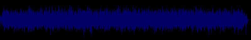 waveform of track #136250