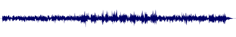 waveform of track #136322