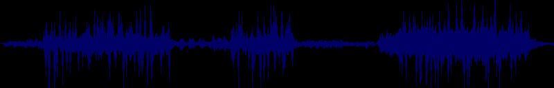 waveform of track #136329
