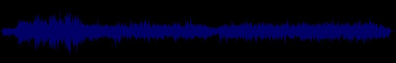 waveform of track #136363