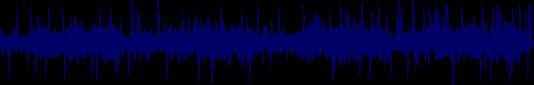 waveform of track #136415
