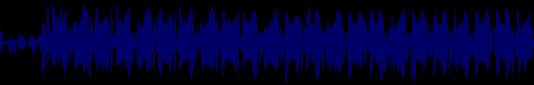 waveform of track #136425