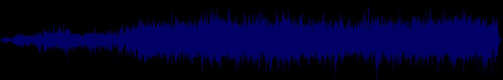 waveform of track #136644