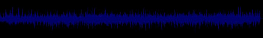 waveform of track #136650