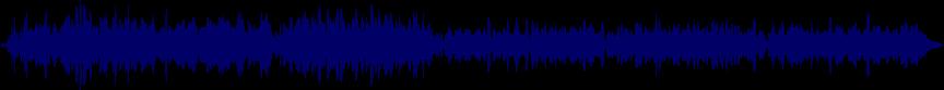 waveform of track #13700
