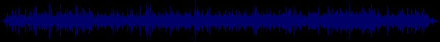 waveform of track #13716