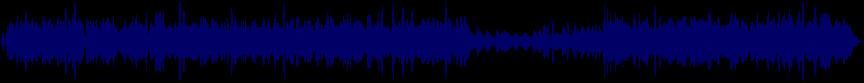 waveform of track #13717