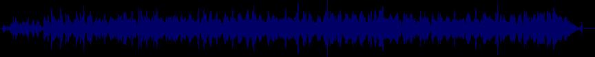 waveform of track #13749