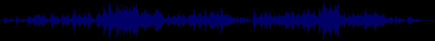 waveform of track #13751