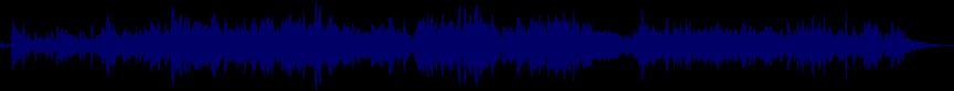 waveform of track #13778