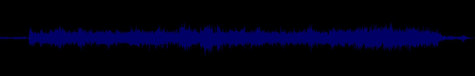 waveform of track #137005