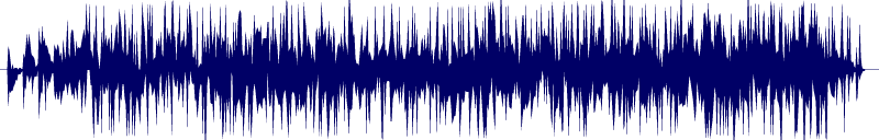 waveform of track #137029