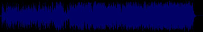 waveform of track #137038