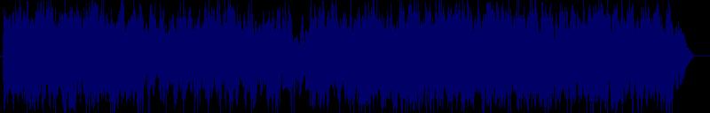 waveform of track #137072