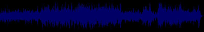 waveform of track #137115