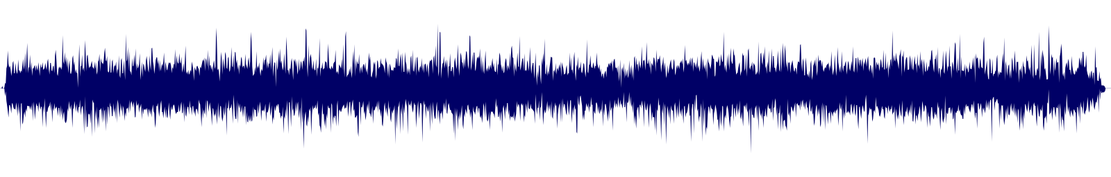 waveform of track #137162
