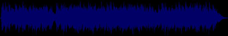 waveform of track #137176
