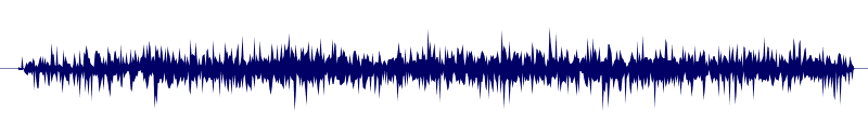 waveform of track #137200