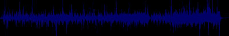 waveform of track #137201