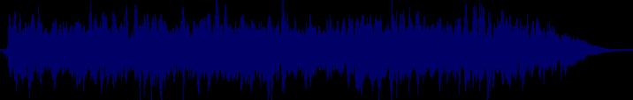 waveform of track #137216