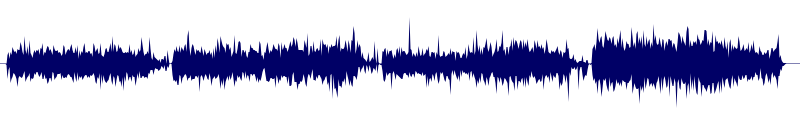 waveform of track #137246