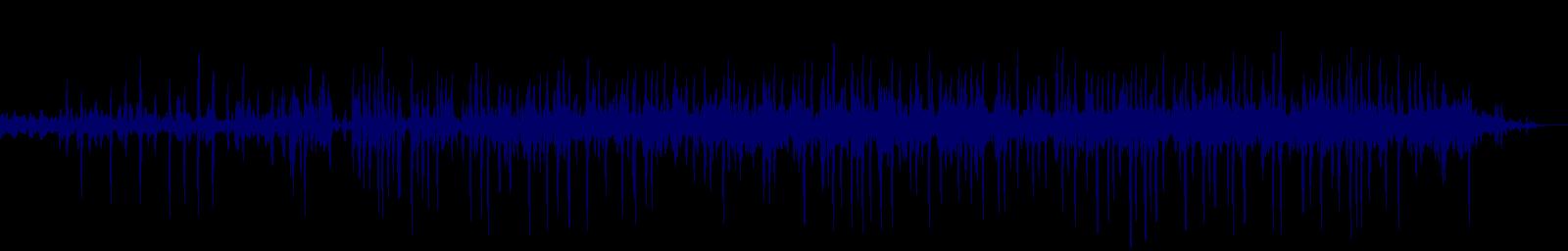 waveform of track #137266