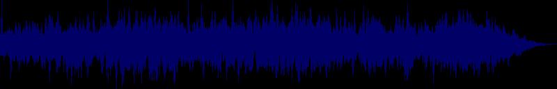 waveform of track #137403