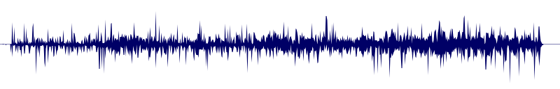 waveform of track #137417