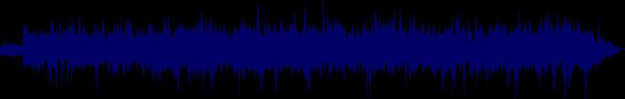 waveform of track #137424