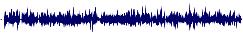 waveform of track #137445