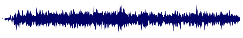 waveform of track #137545