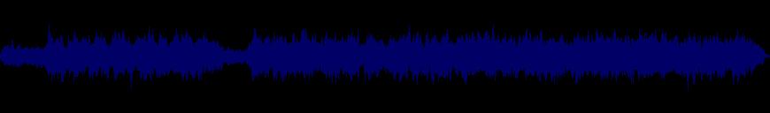 waveform of track #137574