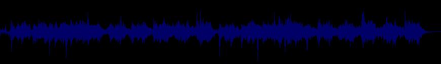 waveform of track #137582
