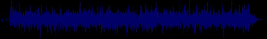 waveform of track #137603