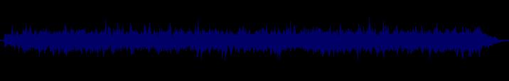 waveform of track #137644