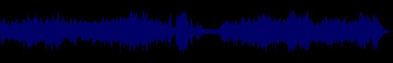waveform of track #137653