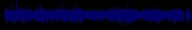 waveform of track #137666