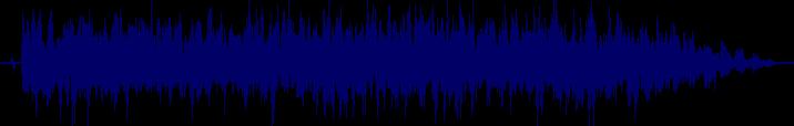 waveform of track #137677