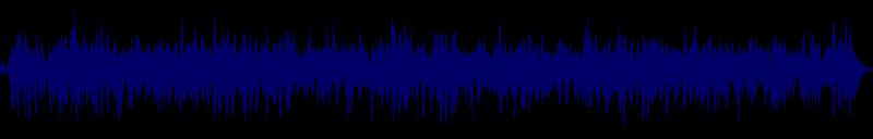 waveform of track #137681