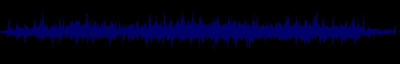 waveform of track #137683