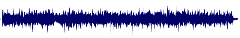 waveform of track #137695