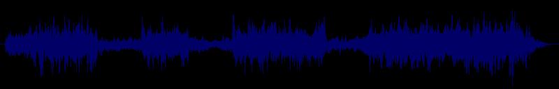 waveform of track #137698