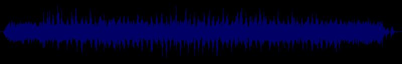 waveform of track #137701