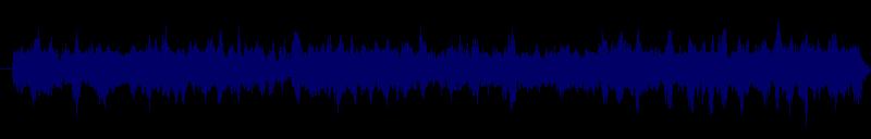 waveform of track #137715